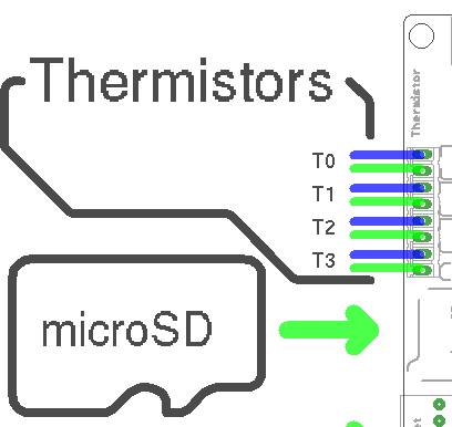 smoothieboard-thermistor-inputs.png