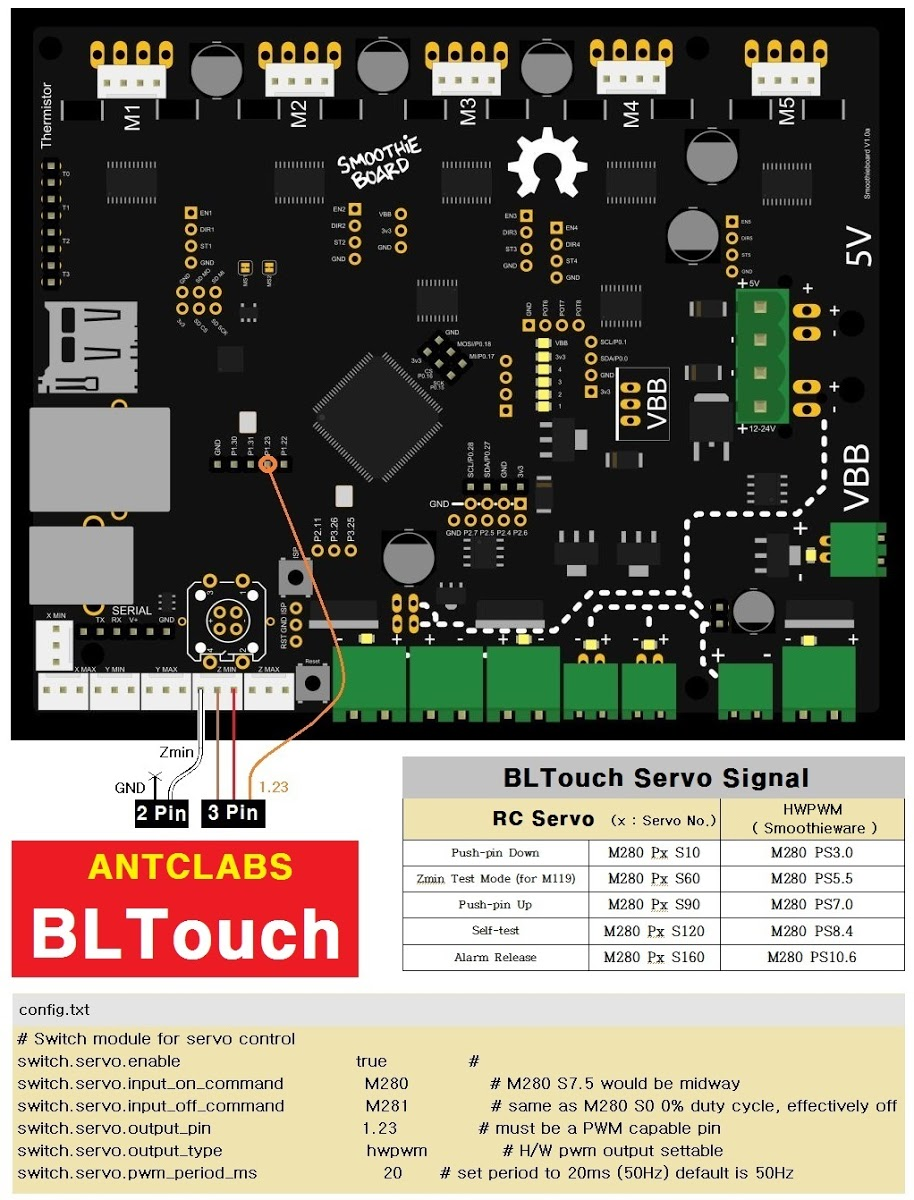 smoothieboard wiring schematic   30 wiring diagram images